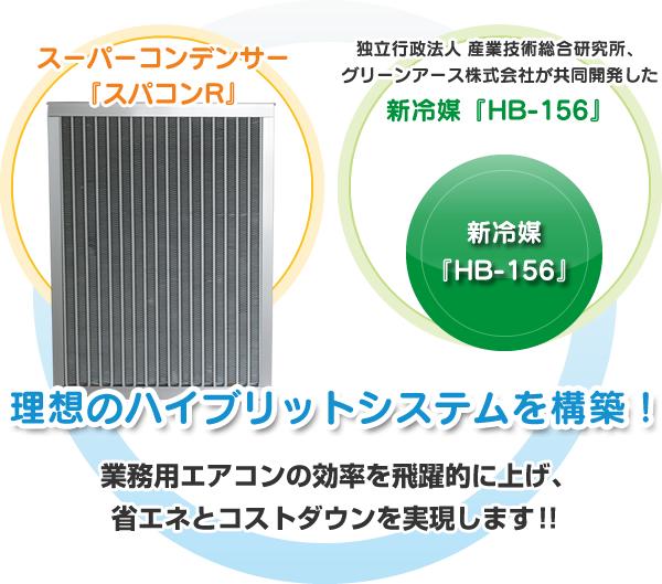 理想のハイブリットシステムを構築!業務用エアコンの効率を飛躍的に上げ、省エネとコストダウンを実現します!!